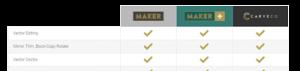 Product comparison table